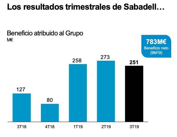 resultados sabadell.jpg