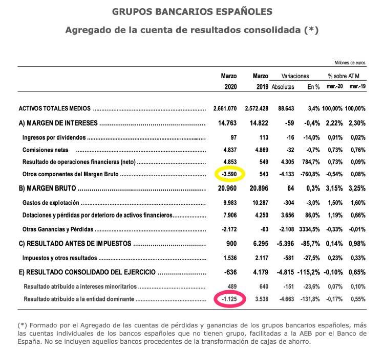 https___s1_aebanca_es_wp-content_uploads_2020_06_nota-de-prensa-sobre-los-resultados-de-los-bancos-espaoles-a-marzo-2020-1_pdf