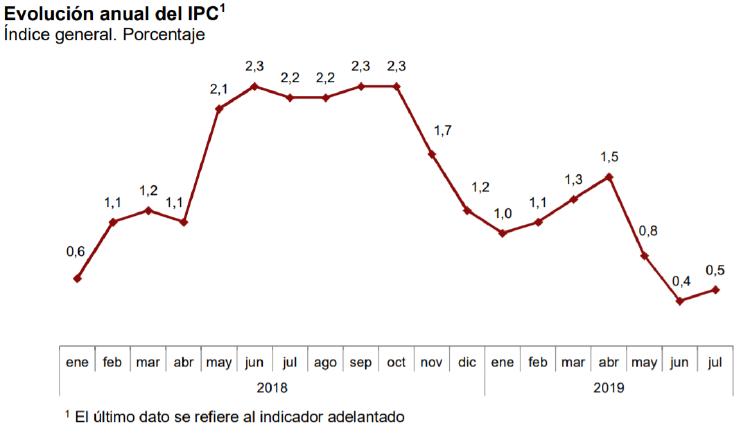 IPC (1)