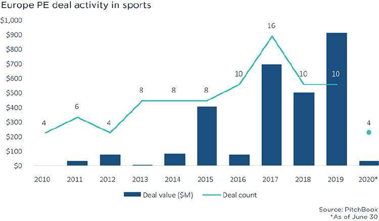 EuroSports_PE_Deal_Activity-300dpi